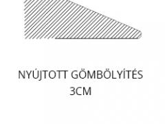 parlamentko-elprofilok-nyujtott-gombolyites-3